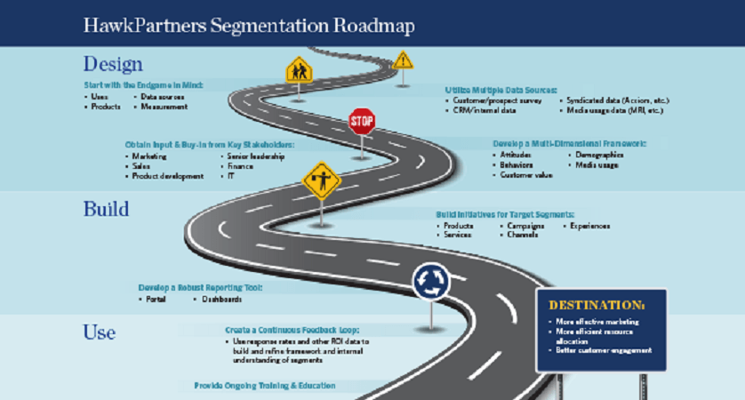 The Roadmap to Segmentation Success