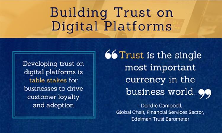 Building Trust on Digital Platforms