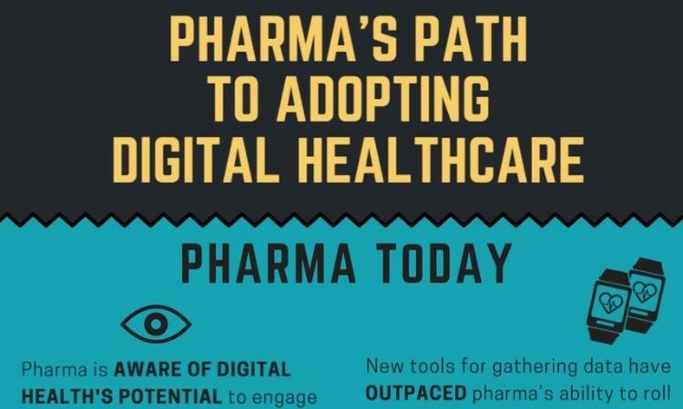Pharma's Path to Adopting Digital Healthcare