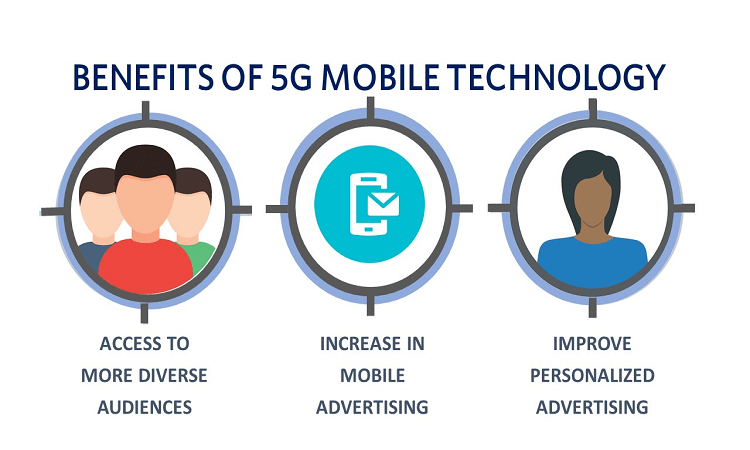 5G Becoming Reality: 3 Considerations for Forward-Looking Marketers