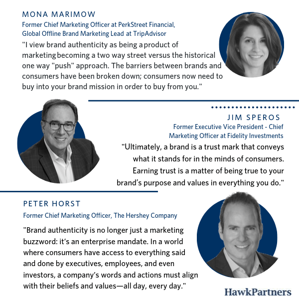 Pictured: Mona Marimow, Jim Speros, and Peter Horst, the members of our CMO panel team of advisors.