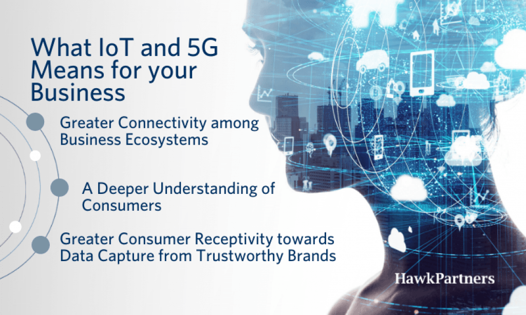 What IoT & 5G Means for Your Business