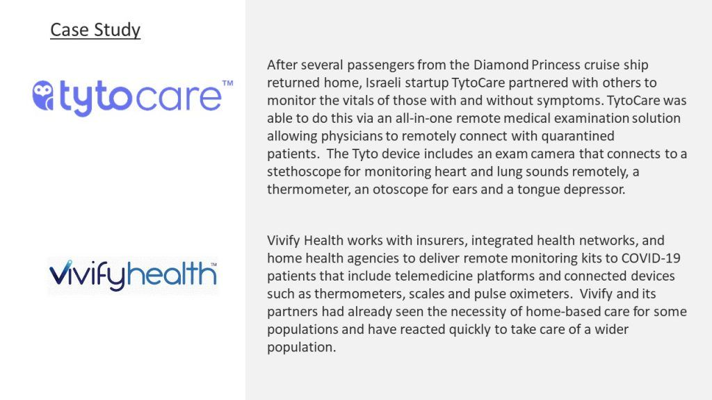 This image shows two case studies. The first is TytoCare and says 'After several passengers from the Diamond Princess cruise ship returned home, Israeli startup TytoCare partnered with others to monitor the vitals of those with and without symptoms. TytoCare was able to to this via an all-in-one remote medical examination solution allowing physicians to remotely connect with quarantined patients. The Tyto device includes an exam camera that connects to a stethoscope for monitoring heart and lung sounds remotely, a thermometer, an otoscope for ears and a tongue depressor.' The second is Vivify Health and says 'Vivify Health works with insurers, integrated health networks, and home health agencies to deliver remote monitoring kits to COVID-19 patients that include telemedicine platforms and connected devices such as thermometers, scales and pulse oximeters. Vivify and its partners had already seen the necessity of home-based care for some populations and have reacted quickly to take care of a wider population.'